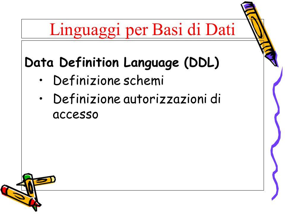 Linguaggi per Basi di Dati Data Definition Language (DDL) Definizione schemi Definizione autorizzazioni di accesso