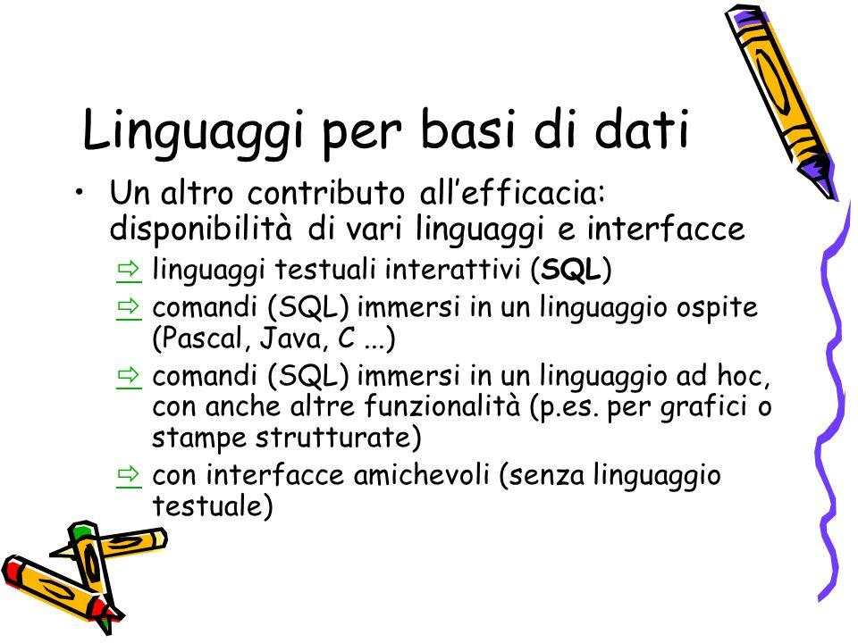 Linguaggi per basi di dati Un altro contributo allefficacia: disponibilità di vari linguaggi e interfacce linguaggi testuali interattivi (SQL) comandi