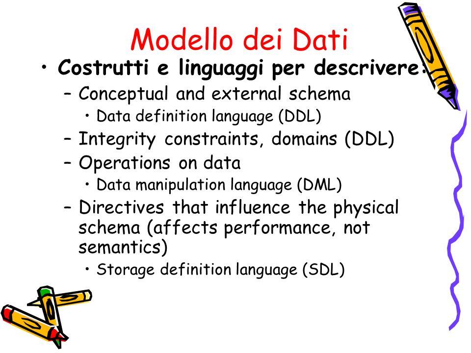 Modello dei Dati Costrutti e linguaggi per descrivere: –Conceptual and external schema Data definition language (DDL) –Integrity constraints, domains