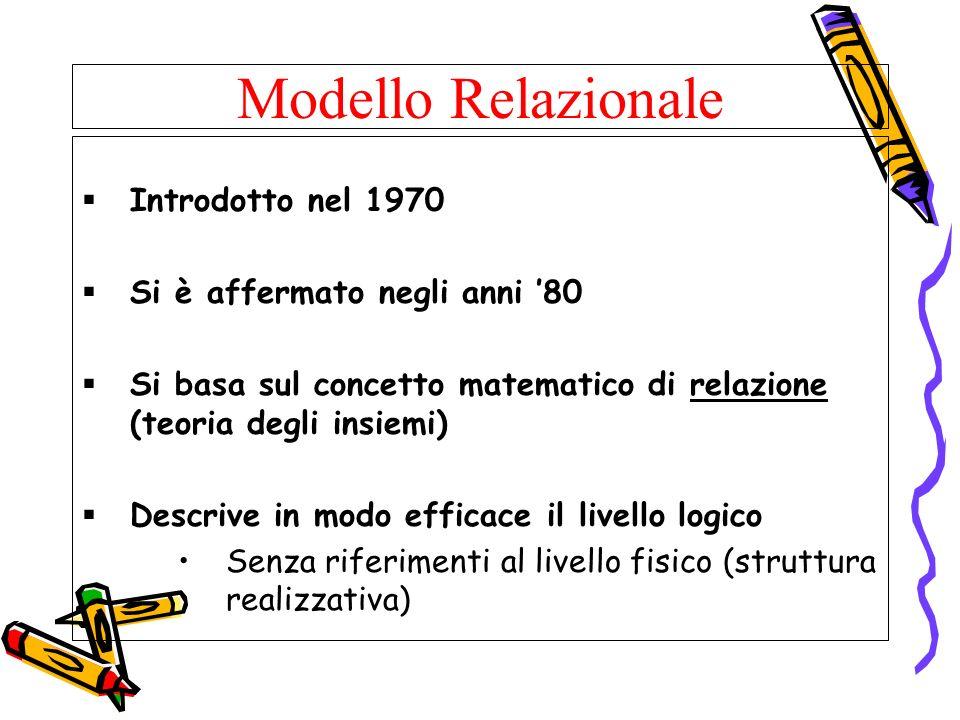 Modello Relazionale Introdotto nel 1970 Si è affermato negli anni 80 Si basa sul concetto matematico di relazione (teoria degli insiemi) Descrive in m