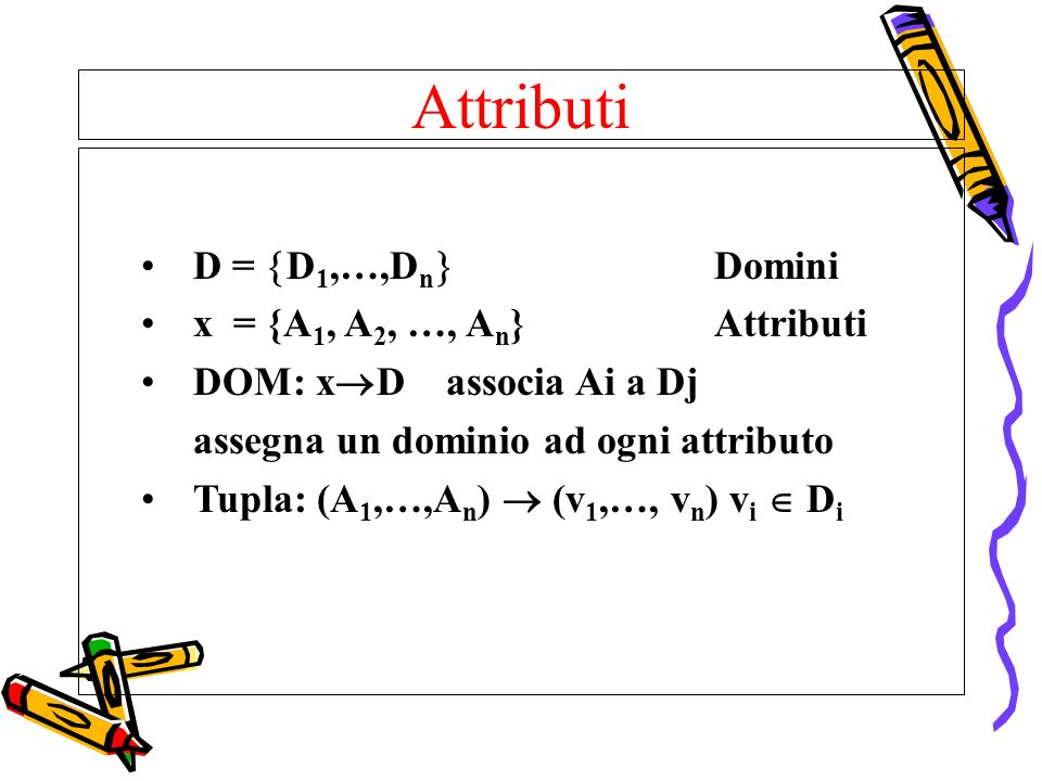 Attributi D = D 1,…,D n Domini x = {A 1, A 2, …, A n }Attributi DOM: x D associa Ai a Dj assegna un dominio ad ogni attributo Tupla: (A 1,…,A n ) (v 1