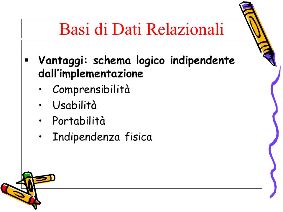 Basi di Dati Relazionali Vantaggi: schema logico indipendente dallimplementazione Comprensibilità Usabilità Portabilità Indipendenza fisica