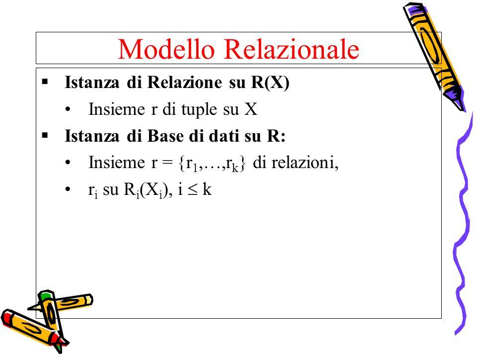 Modello Relazionale Istanza di Relazione su R(X) Insieme r di tuple su X Istanza di Base di dati su R: Insieme r = r 1,…,r k di relazioni, r i su R i