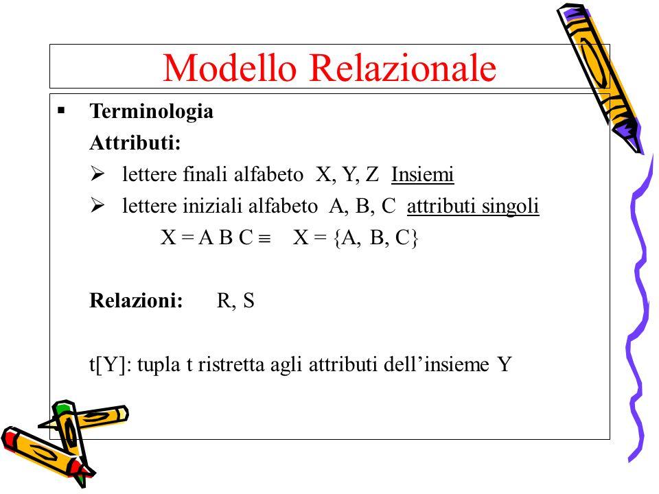 Modello Relazionale Terminologia Attributi: lettere finali alfabeto X, Y, Z Insiemi lettere iniziali alfabeto A, B, C attributi singoli X = A B C X =