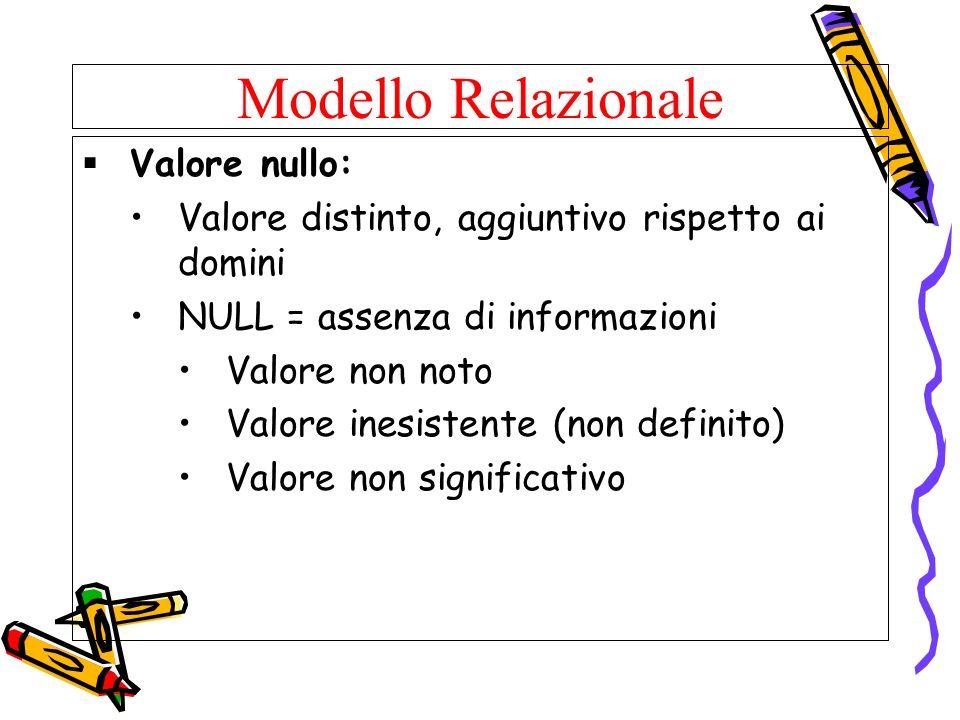 Modello Relazionale Valore nullo: Valore distinto, aggiuntivo rispetto ai domini NULL = assenza di informazioni Valore non noto Valore inesistente (no