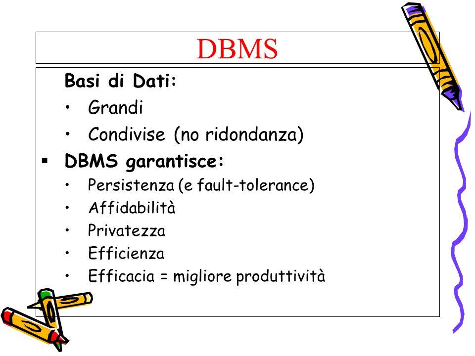 DBMS Basi di Dati: Grandi Condivise (no ridondanza) DBMS garantisce: Persistenza (e fault-tolerance) Affidabilità Privatezza Efficienza Efficacia = mi