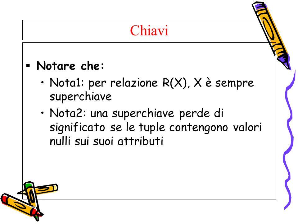 Chiavi Notare che: Nota1: per relazione R(X), X è sempre superchiave Nota2: una superchiave perde di significato se le tuple contengono valori nulli s
