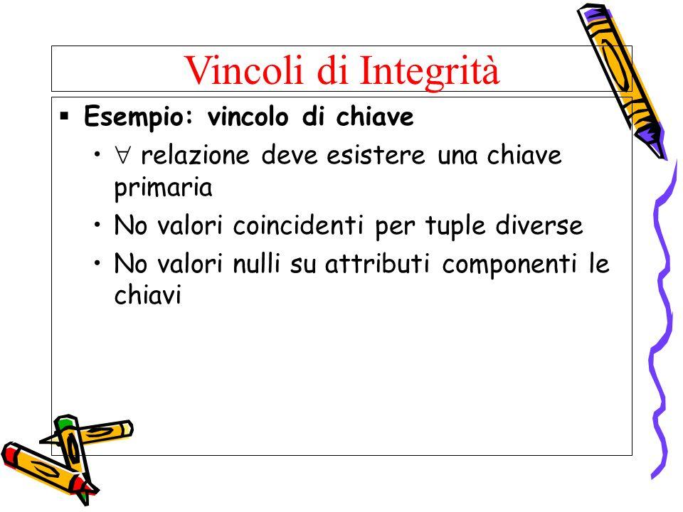 Vincoli di Integrità Esempio: vincolo di chiave relazione deve esistere una chiave primaria No valori coincidenti per tuple diverse No valori nulli su