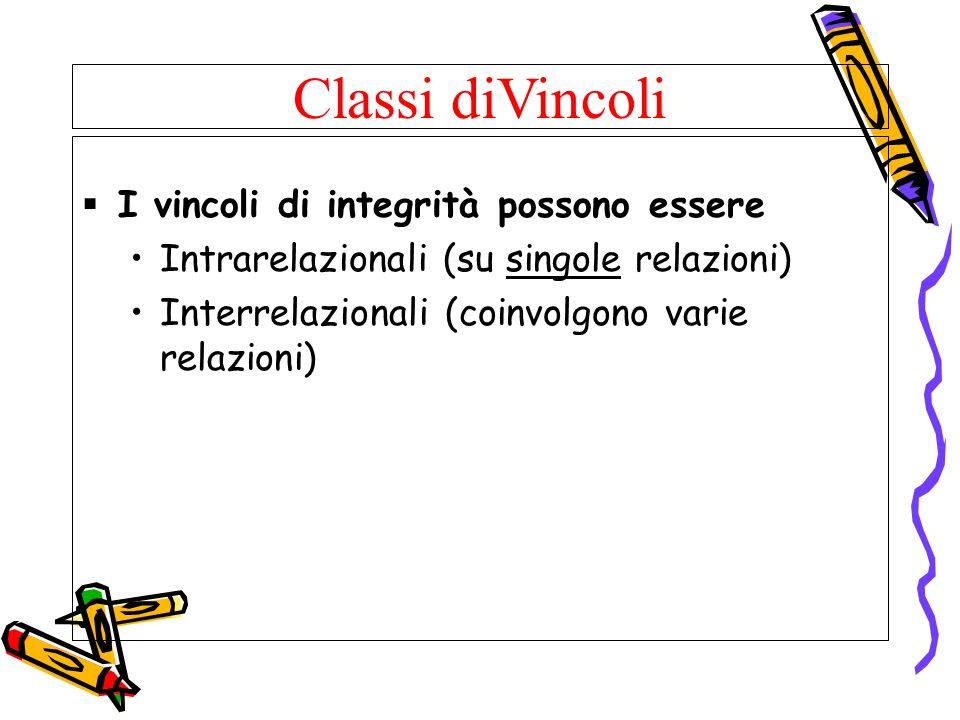 Classi diVincoli I vincoli di integrità possono essere Intrarelazionali (su singole relazioni) Interrelazionali (coinvolgono varie relazioni)