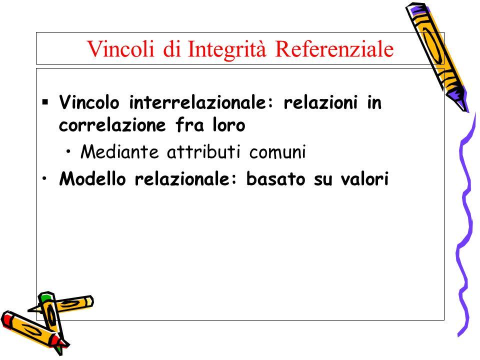 Vincoli di Integrità Referenziale Vincolo interrelazionale: relazioni in correlazione fra loro Mediante attributi comuni Modello relazionale: basato s