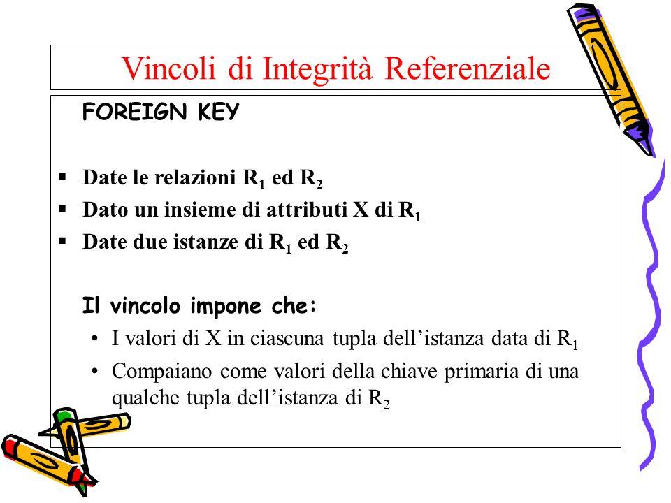 Vincoli di Integrità Referenziale FOREIGN KEY Date le relazioni R 1 ed R 2 Dato un insieme di attributi X di R 1 Date due istanze di R 1 ed R 2 Il vin