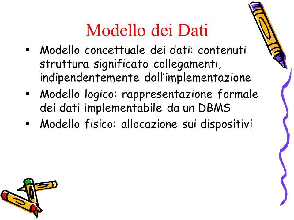 Modello dei Dati Modello concettuale dei dati: contenuti struttura significato collegamenti, indipendentemente dallimplementazione Modello logico: rap