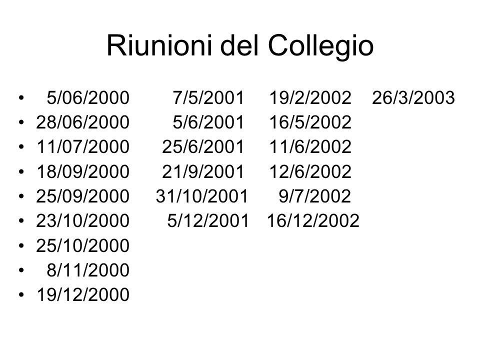 Riunioni del Collegio 5/06/2000 7/5/2001 19/2/2002 26/3/2003 28/06/2000 5/6/2001 16/5/2002 11/07/200025/6/2001 11/6/2002 18/09/200021/9/2001 12/6/2002