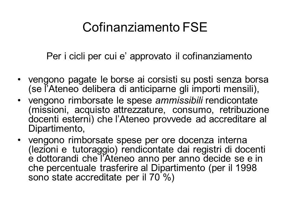 Cofinanziamento FSE Per i cicli per cui e approvato il cofinanziamento vengono pagate le borse ai corsisti su posti senza borsa (se lAteneo delibera d