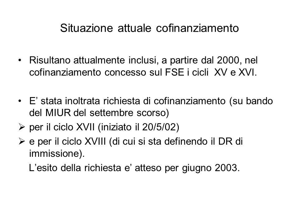 Situazione attuale cofinanziamento Risultano attualmente inclusi, a partire dal 2000, nel cofinanziamento concesso sul FSE i cicli XV e XVI. E stata i