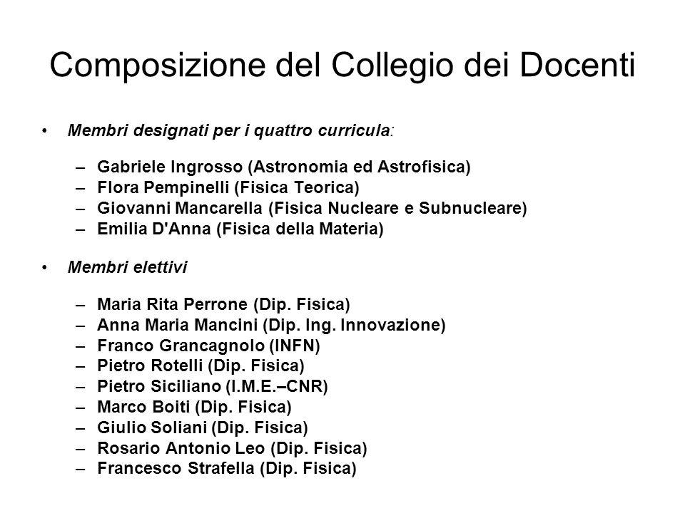 Composizione del Collegio dei Docenti Membri designati per i quattro curricula: –Gabriele Ingrosso (Astronomia ed Astrofisica) –Flora Pempinelli (Fisi