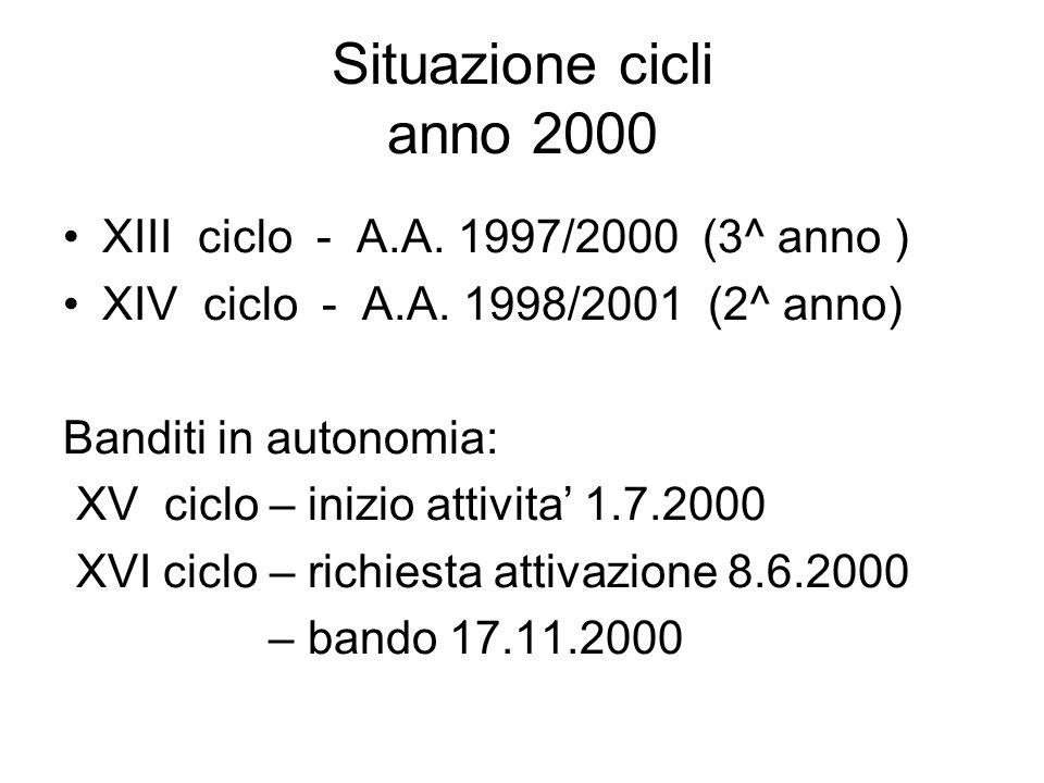 Situazione cicli anno 2000 XIII ciclo - A.A. 1997/2000 (3^ anno ) XIV ciclo - A.A. 1998/2001 (2^ anno) Banditi in autonomia: XV ciclo – inizio attivit