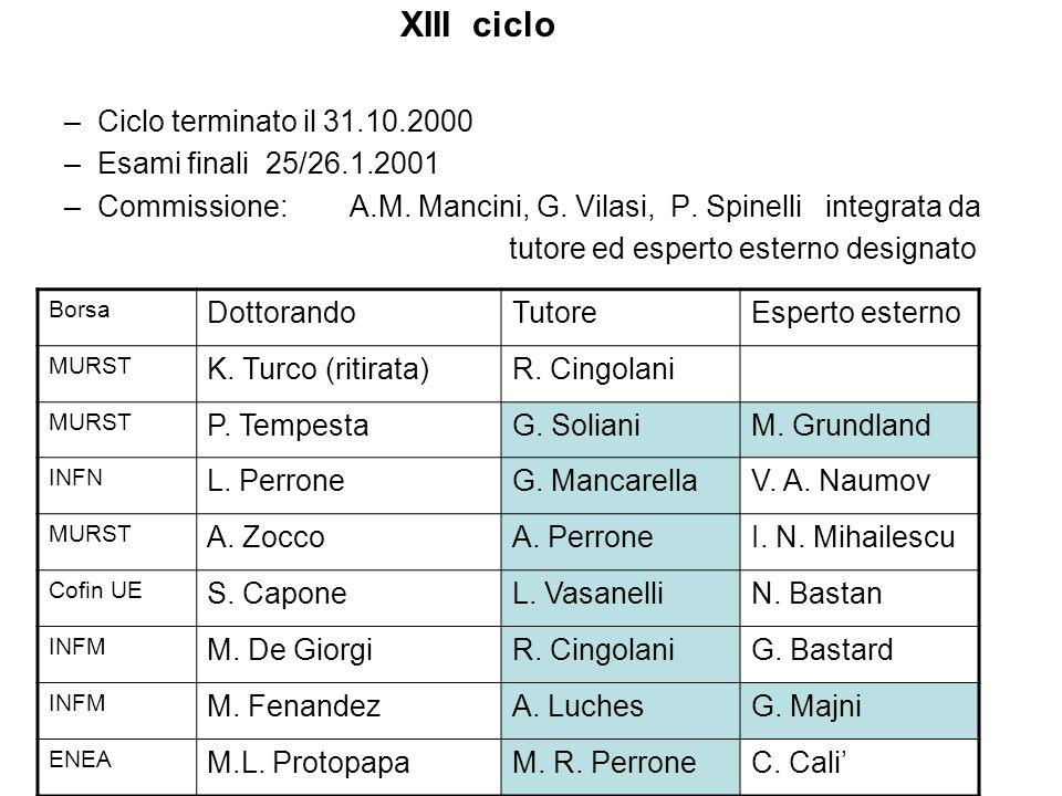 XIII ciclo –Ciclo terminato il 31.10.2000 –Esami finali 25/26.1.2001 –Commissione: A.M. Mancini, G. Vilasi, P. Spinelli integrata da tutore ed esperto
