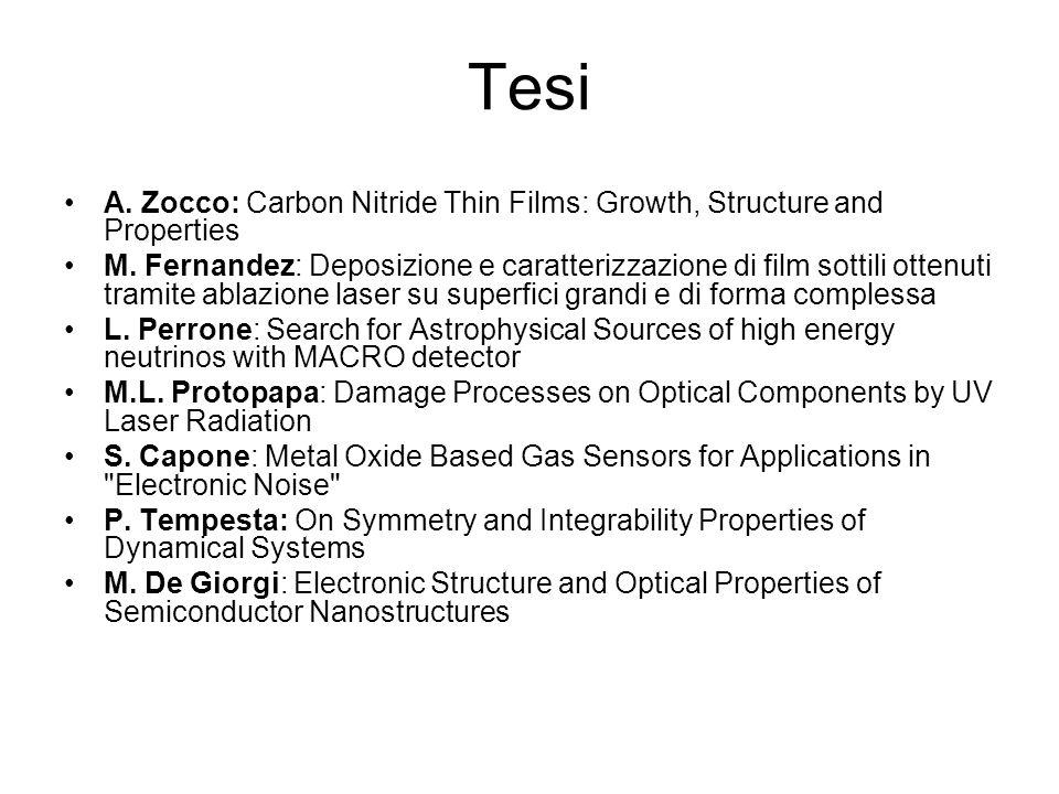Tesi A. Zocco: Carbon Nitride Thin Films: Growth, Structure and Properties M. Fernandez: Deposizione e caratterizzazione di film sottili ottenuti tram