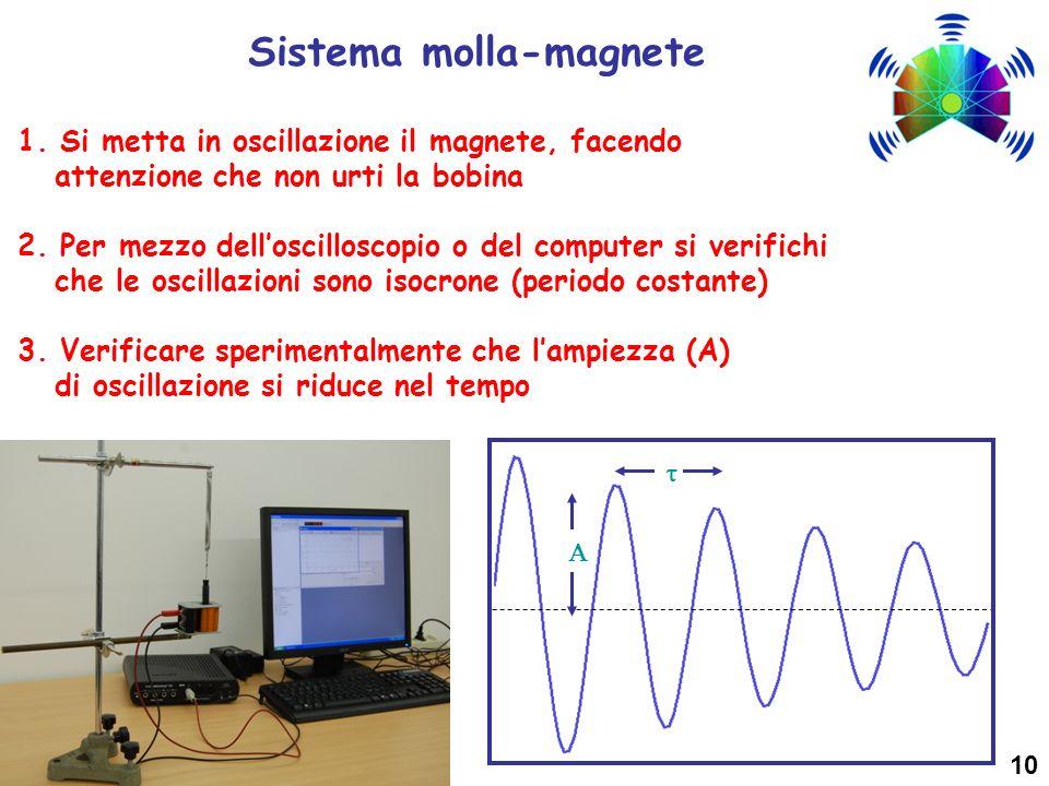 Sistema molla-magnete 1. Si metta in oscillazione il magnete, facendo attenzione che non urti la bobina 2. Per mezzo delloscilloscopio o del computer