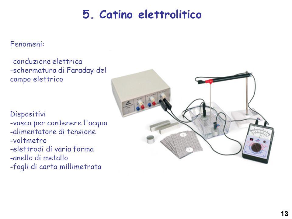 5. Catino elettrolitico 13 Fenomeni: -conduzione elettrica -schermatura di Faraday del campo elettrico Dispositivi -vasca per contenere l'acqua -alime
