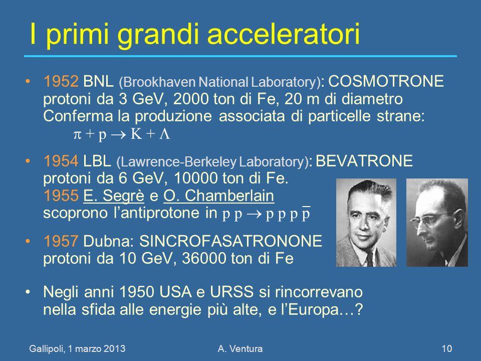Gallipoli, 1 marzo 2013A. Ventura 10 I primi grandi acceleratori 1952 BNL (Brookhaven National Laboratory) : COSMOTRONE protoni da 3 GeV, 2000 ton di