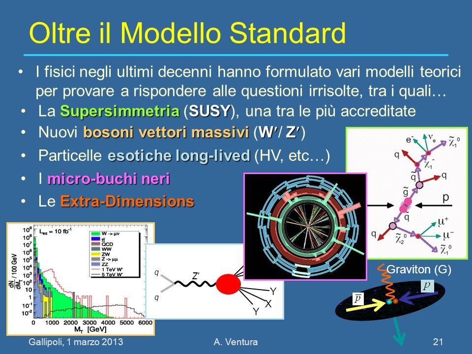 Gallipoli, 1 marzo 2013A. Ventura 21 Oltre il Modello Standard I fisici negli ultimi decenni hanno formulato vari modelli teorici per provare a rispon