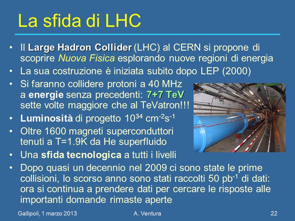 Gallipoli, 1 marzo 2013A. Ventura 22 La sfida di LHC Large Hadron ColliderIl Large Hadron Collider (LHC) al CERN si propone di scoprire Nuova Fisica e