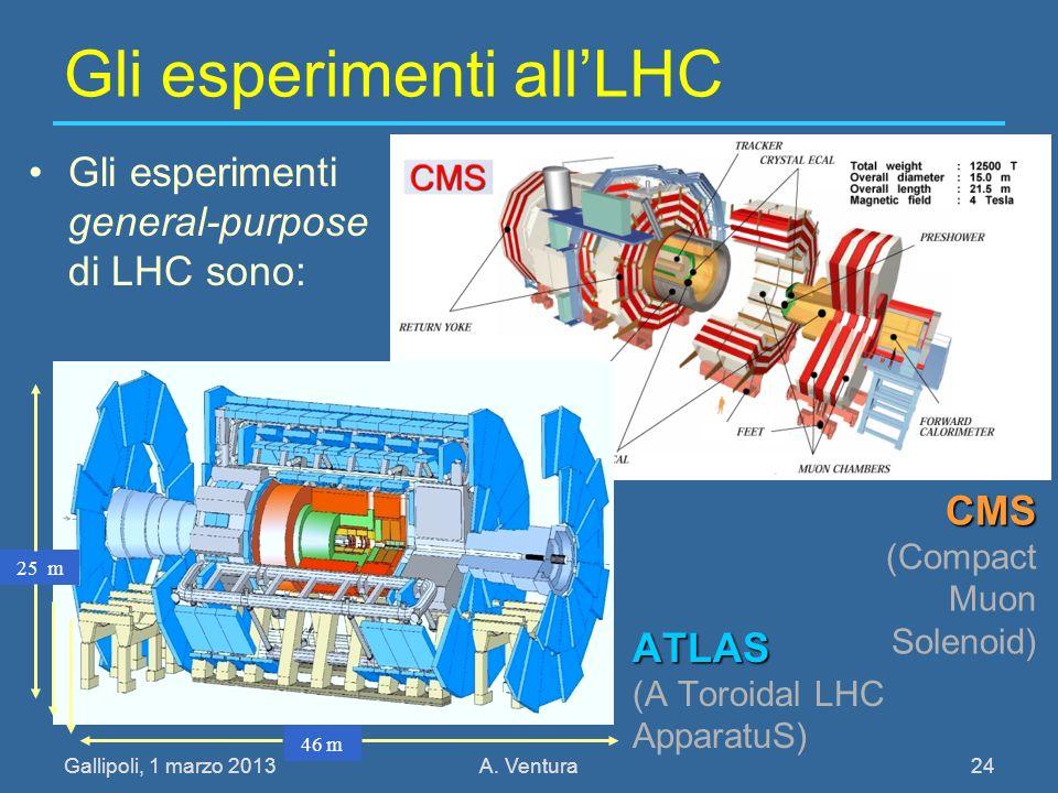 Gallipoli, 1 marzo 2013A. Ventura 24 Gli esperimenti allLHC ATLAS ATLAS (A Toroidal LHC ApparatuS) 25 m 46 m CMS CMS (Compact Muon Solenoid) Gli esper