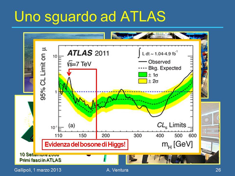 Gallipoli, 1 marzo 2013A. Ventura 26 Uno sguardo ad ATLAS 10 Settembre 2008 Primi fasci in ATLAS Event Display nella sala di controllo di ATLAS Eviden