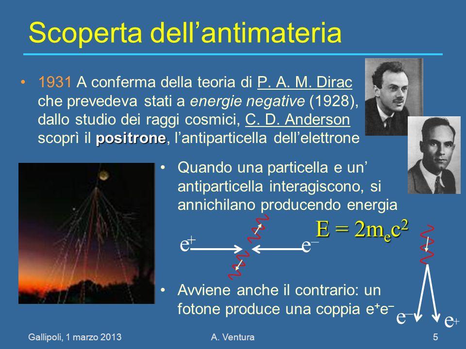 Gallipoli, 1 marzo 2013A. Ventura 5 Scoperta dellantimateria positrone1931 A conferma della teoria di P. A. M. Dirac che prevedeva stati a energie neg