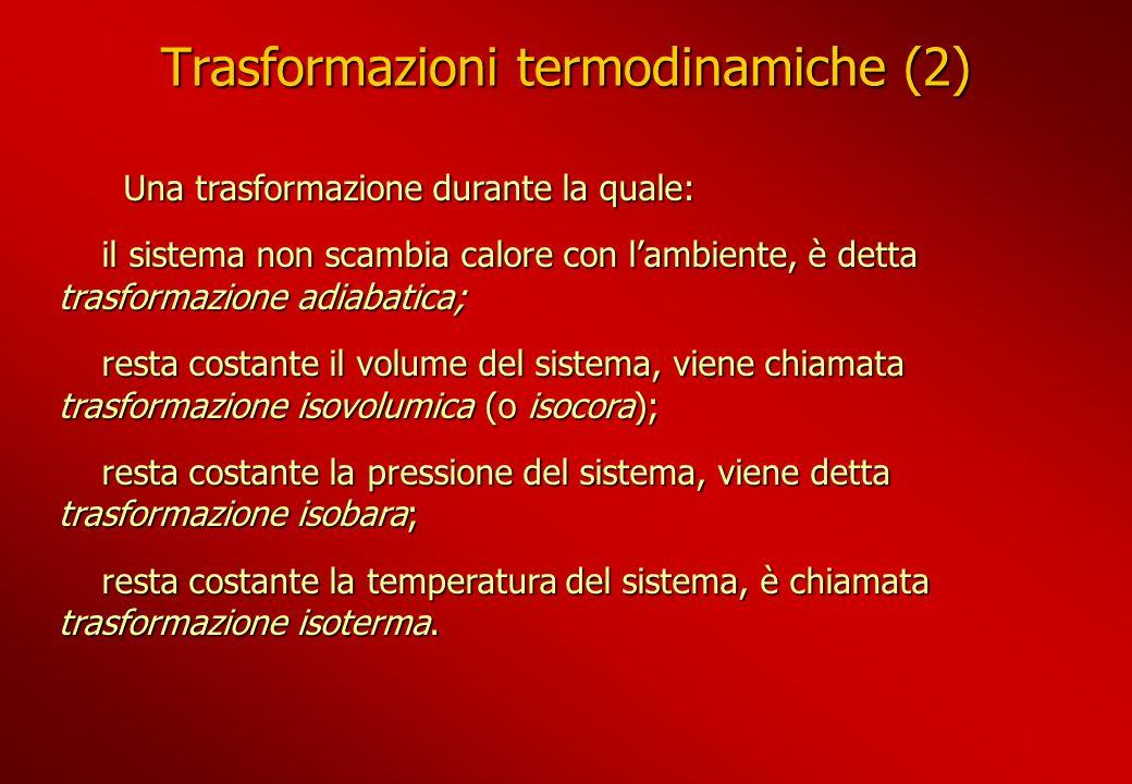 Trasformazioni termodinamiche (2) Una trasformazione durante la quale: Una trasformazione durante la quale: il sistema non scambia calore con lambient
