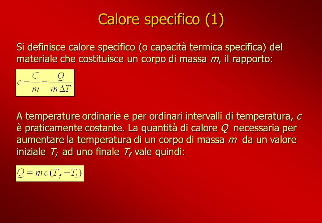 Calore specifico (1) Si definisce calore specifico (o capacità termica specifica) del materiale che costituisce un corpo di massa m, il rapporto: A te