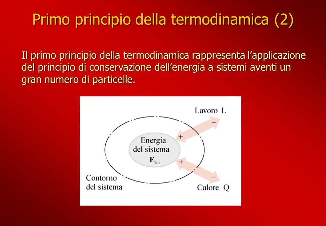 Primo principio della termodinamica (2) Il primo principio della termodinamica rappresenta lapplicazione del principio di conservazione dellenergia a