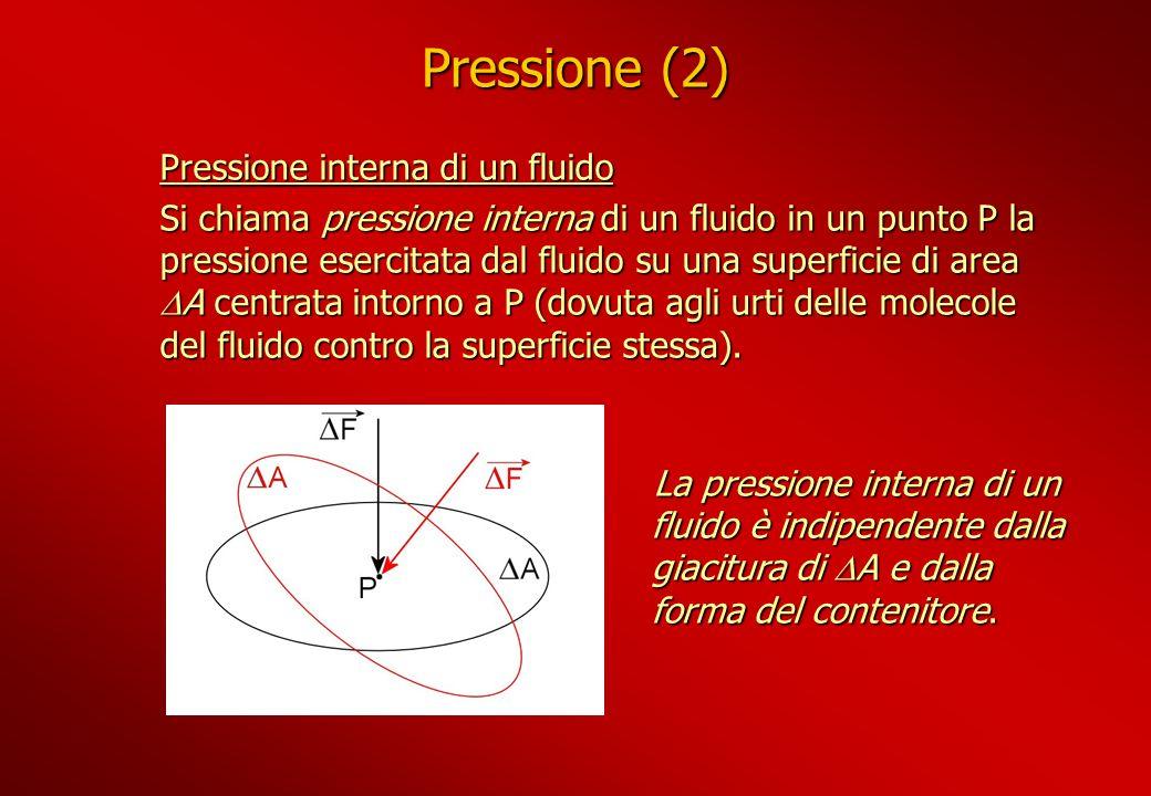 Pressione (2) Pressione interna di un fluido Si chiama pressione interna di un fluido in un punto P la pressione esercitata dal fluido su una superfic