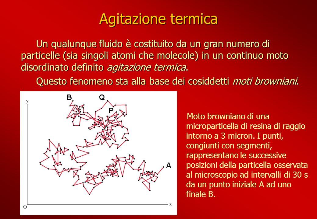Agitazione termica Un qualunque fluido è costituito da un gran numero di particelle (sia singoli atomi che molecole) in un continuo moto disordinato d