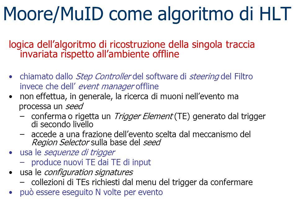 Moore/MuID come algoritmo di HLT logica dellalgoritmo di ricostruzione della singola traccia invariata rispetto allambiente offline chiamato dallo Ste