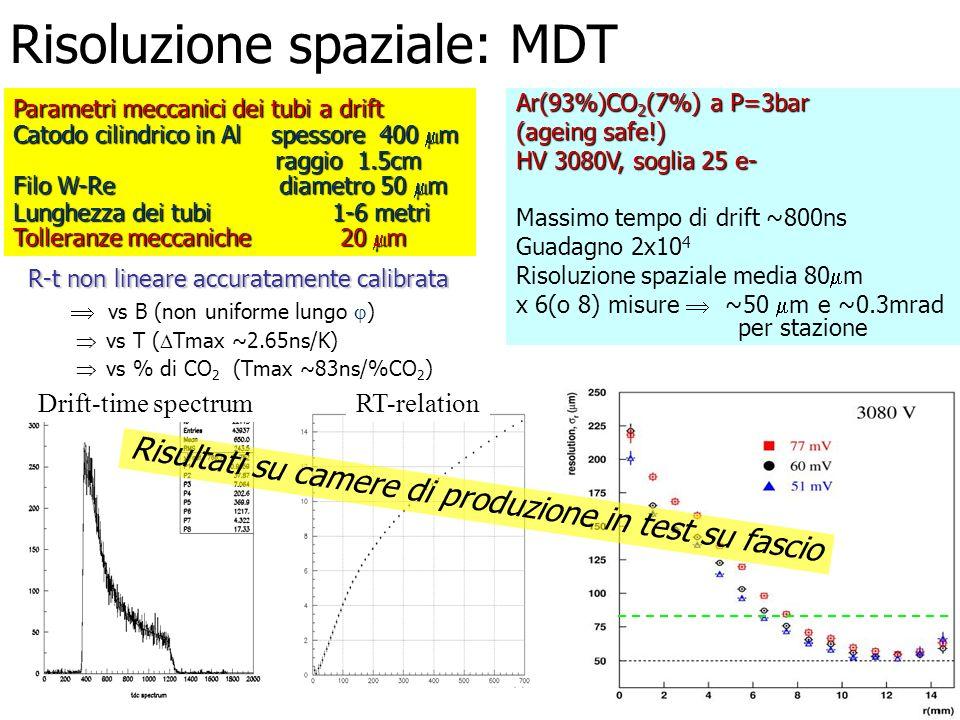 Risoluzione spaziale: MDT Monitored Drift Tubes: 1.5 cm distanza di drift massima; Tolleranze meccaniche ~20 m R-t non lineare accuratamente calibrata