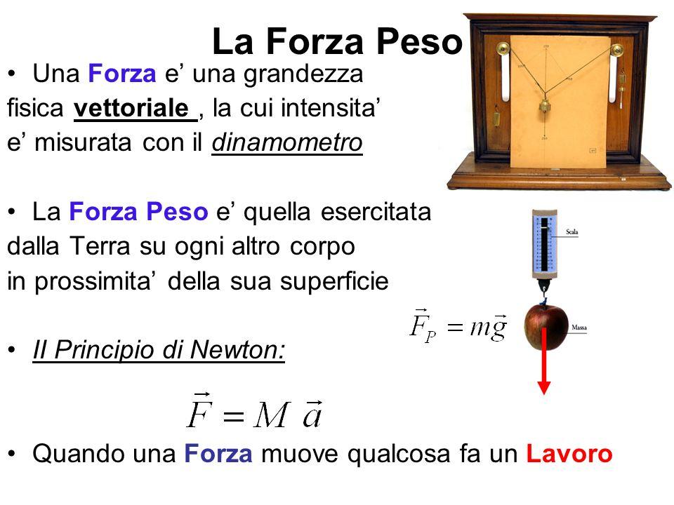 Energia cinetica O h0h0 h1h1 1.Energia cinetica 2.Conservazione dellenergia meccanica