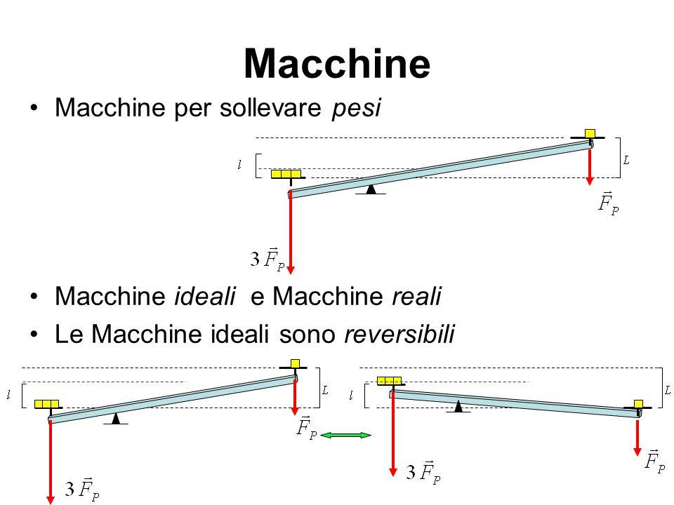 Le macchine reversibili sono le migliori Si torna esattamente alla situazione di partenza indipendentemente dal cammino Non esiste il moto perpetuo di I specie LEnergia si conserva Tutte le macchine reversibili producono lo stesso effetto a parita di causa Macch.