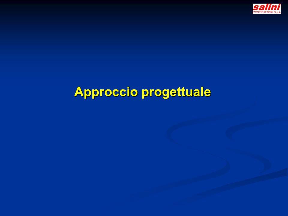 Approccio progettuale Approccio progettuale
