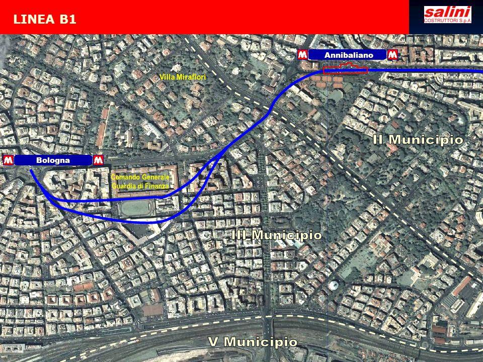 LINEA B1 Bologna Annibaliano