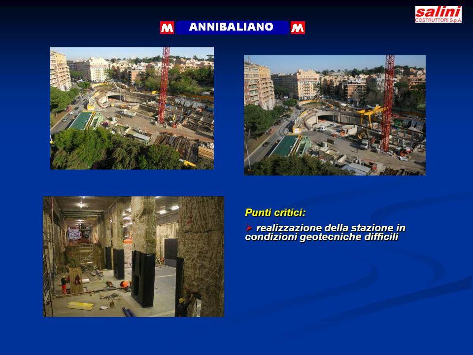Punti critici: realizzazione della stazione in condizioni geotecniche difficili realizzazione della stazione in condizioni geotecniche difficili