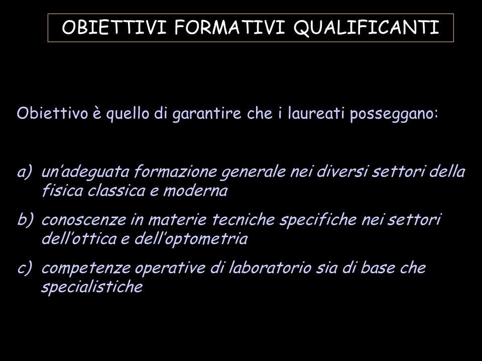 LAUREA TRIENNALE dallanno accademico 2004-2005 CORSO DI LAUREA IN OTTICA ED OPTOMETRIA http://cl.ottica.unile.it/