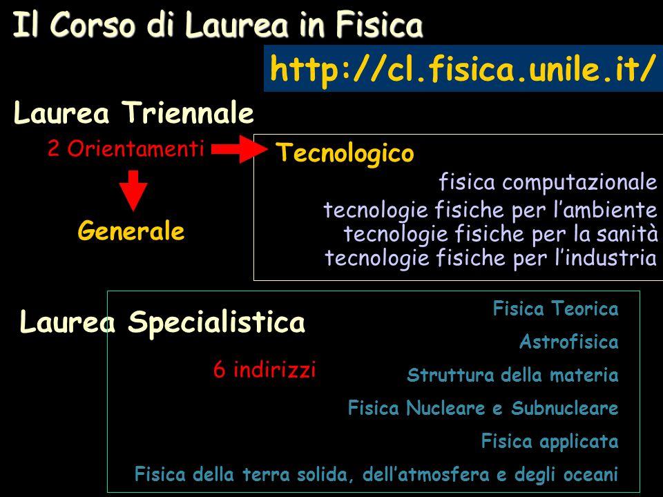 La ricerca in Fisica a Lecce La facoltà di Scienze nasce nel 1967 La Fisica all Università di Lecce Fisica teorica – Fisica Matematica – Meccanica Sta