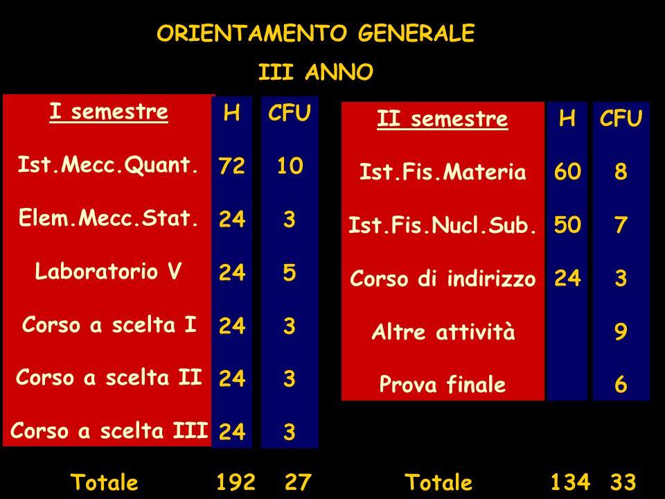 ORIENTAMENTO GENERALE III ANNO I semestre Ist.Mecc.Quant.