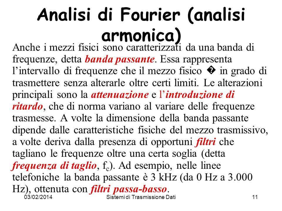 03/02/2014Sistemi di Trasmissione Dati11 Analisi di Fourier (analisi armonica) Anche i mezzi fisici sono caratterizzati da una banda di frequenze, det