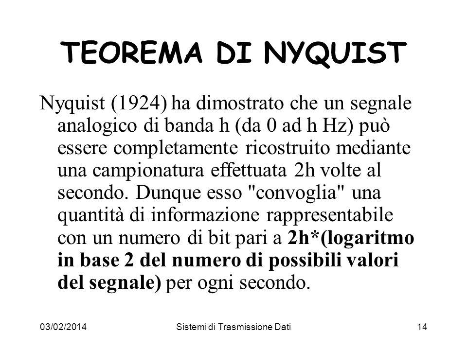 03/02/2014Sistemi di Trasmissione Dati14 TEOREMA DI NYQUIST Nyquist (1924) ha dimostrato che un segnale analogico di banda h (da 0 ad h Hz) può essere