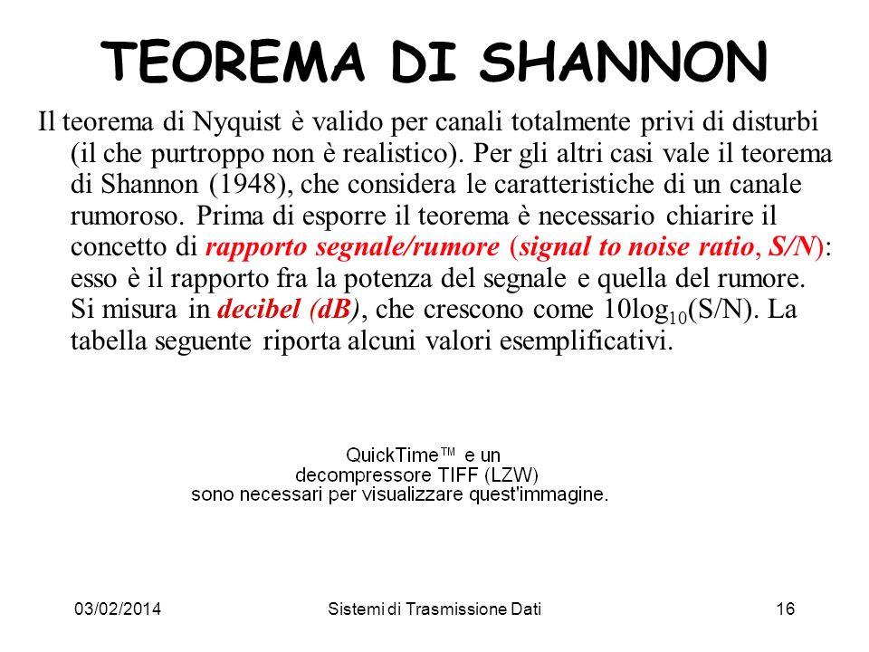 03/02/2014Sistemi di Trasmissione Dati16 TEOREMA DI SHANNON Il teorema di Nyquist è valido per canali totalmente privi di disturbi (il che purtroppo n