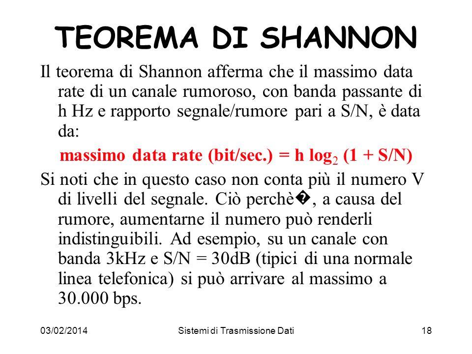 03/02/2014Sistemi di Trasmissione Dati18 TEOREMA DI SHANNON Il teorema di Shannon afferma che il massimo data rate di un canale rumoroso, con banda pa